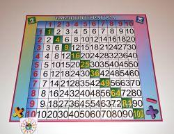 Таблица умножения. Стенд для младшей школы